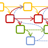 cycle_155